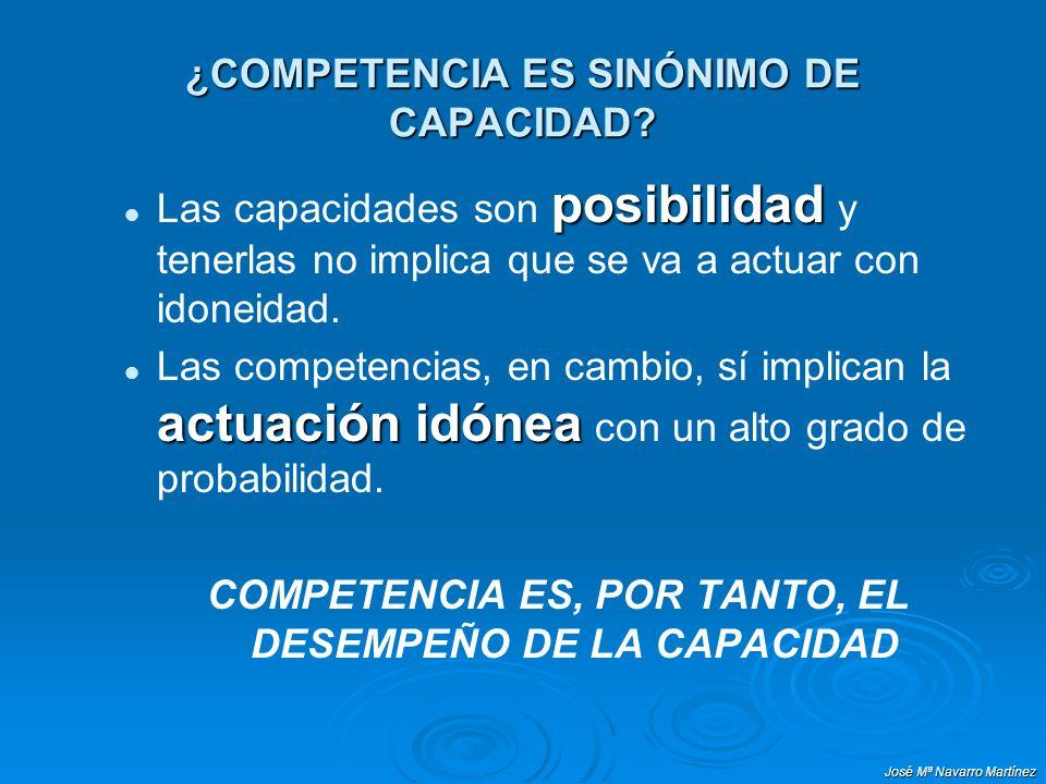¿COMPETENCIA ES SINÓNIMO DE CAPACIDAD