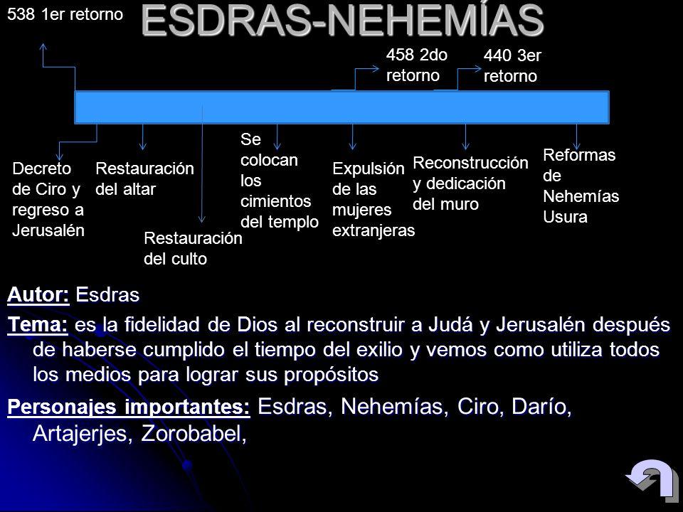 ESDRAS-NEHEMÍAS 538 1er retorno. 458 2do retorno. 440 3er retorno. Se colocan los cimientos del templo.