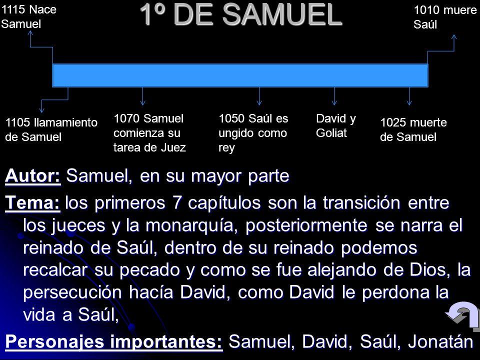 1º DE SAMUEL 1115 Nace Samuel. 1010 muere Saúl. 1070 Samuel comienza su tarea de Juez. 1050 Saúl es ungido como rey.