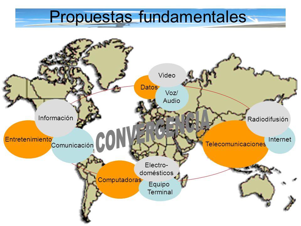Propuestas fundamentales