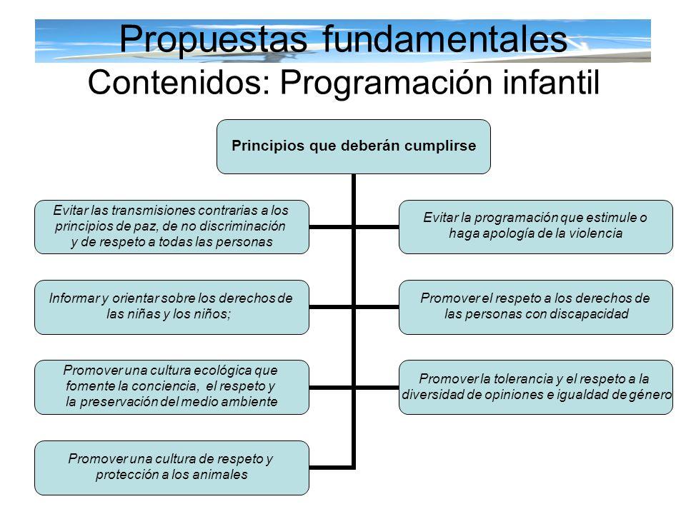 Propuestas fundamentales Contenidos: Programación infantil
