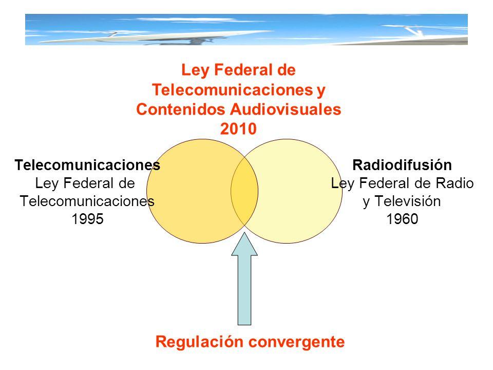 Ley Federal de Telecomunicaciones y Contenidos Audiovisuales