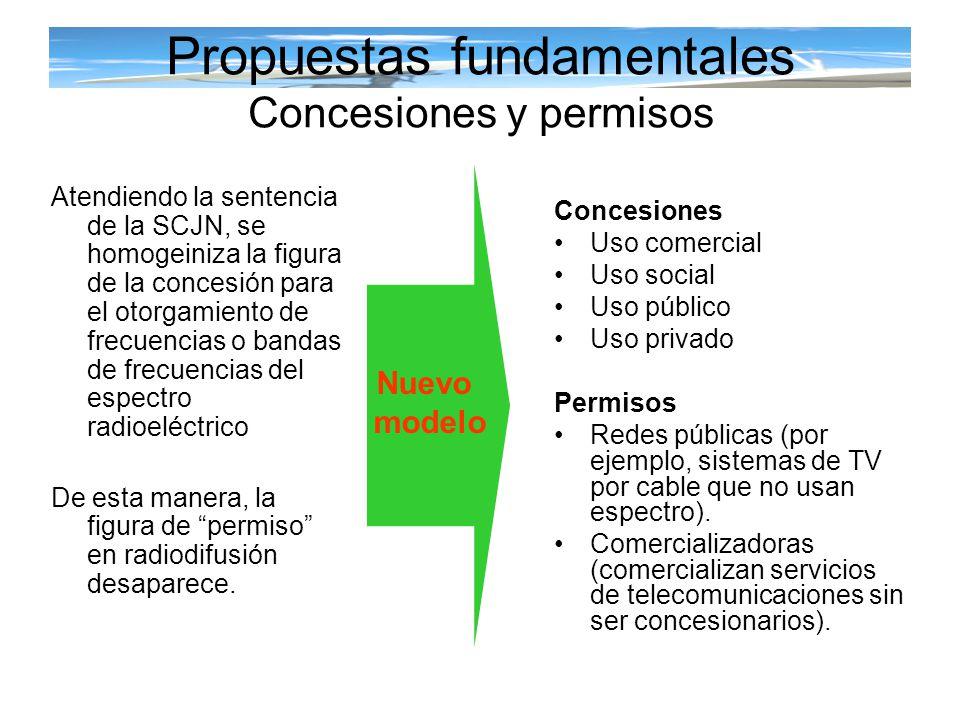 Propuestas fundamentales Concesiones y permisos