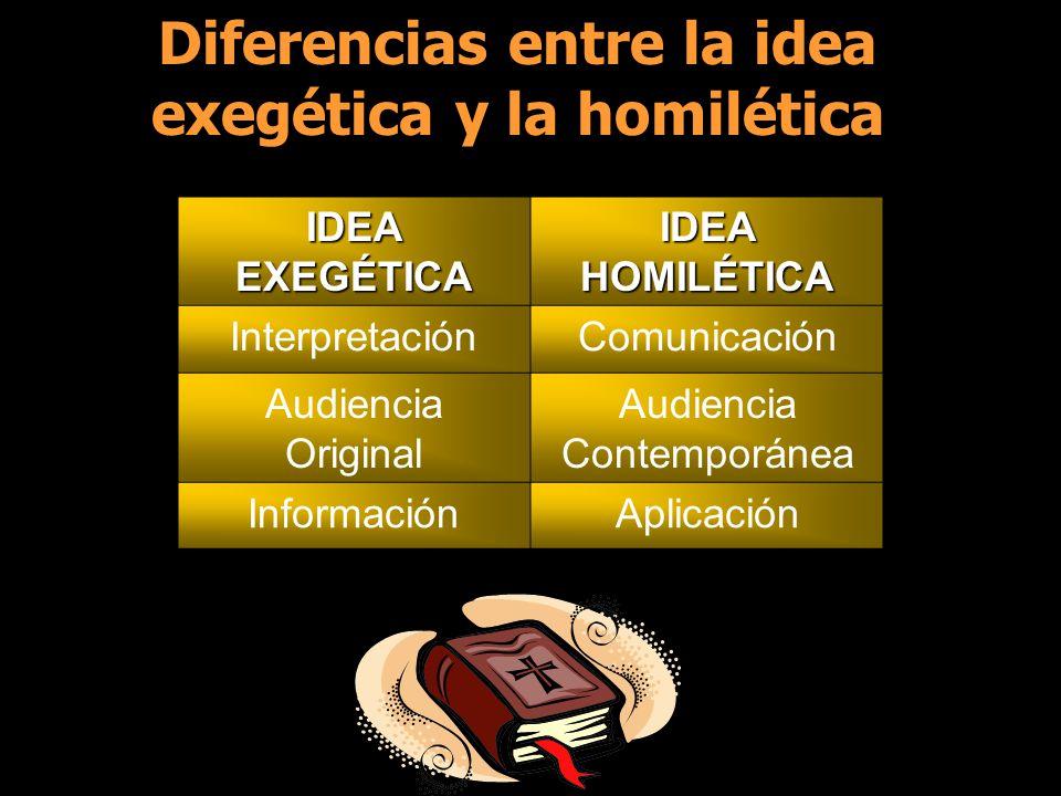 Diferencias entre la idea exegética y la homilética
