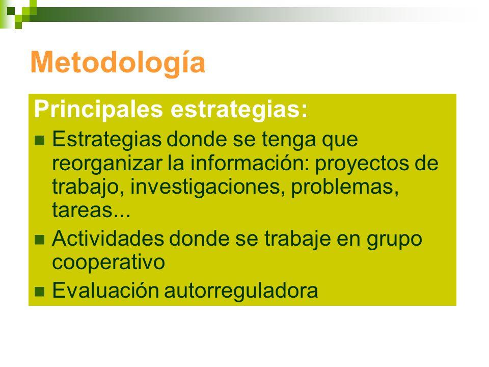 Metodología Principales estrategias: