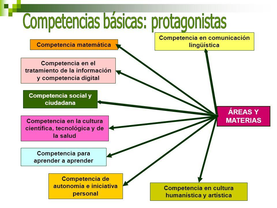 Competencias básicas: protagonistas