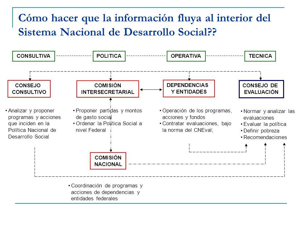 Cómo hacer que la información fluya al interior del Sistema Nacional de Desarrollo Social