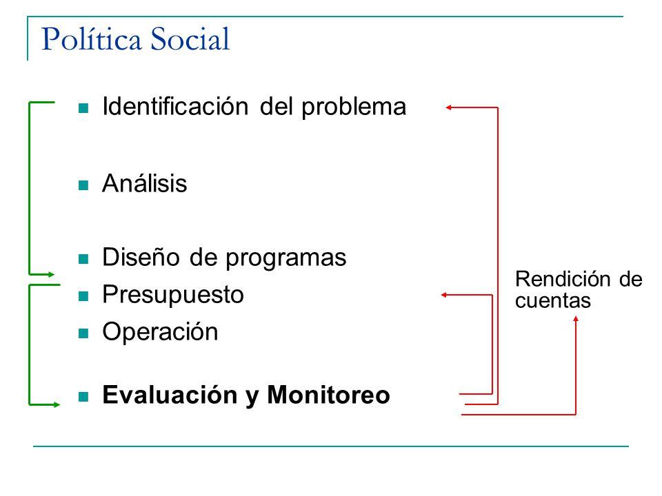 Política Social Identificación del problema Análisis