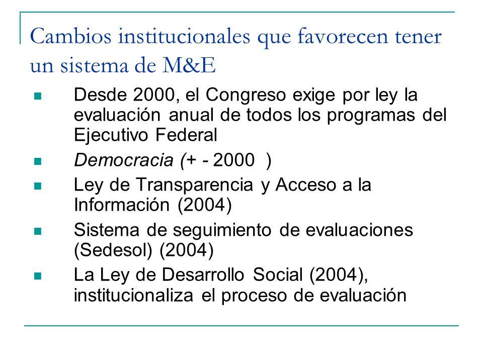 Cambios institucionales que favorecen tener un sistema de M&E