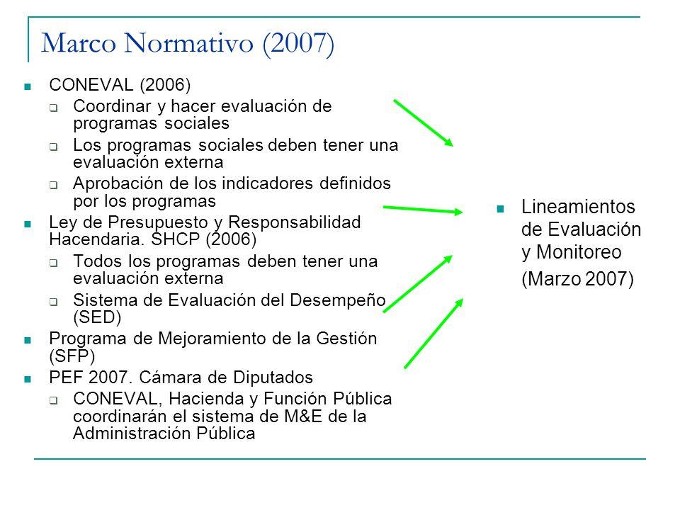 Marco Normativo (2007) Lineamientos de Evaluación y Monitoreo