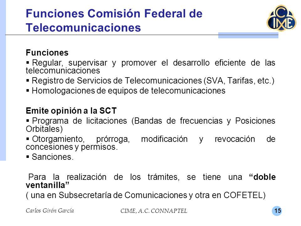 Funciones Comisión Federal de Telecomunicaciones