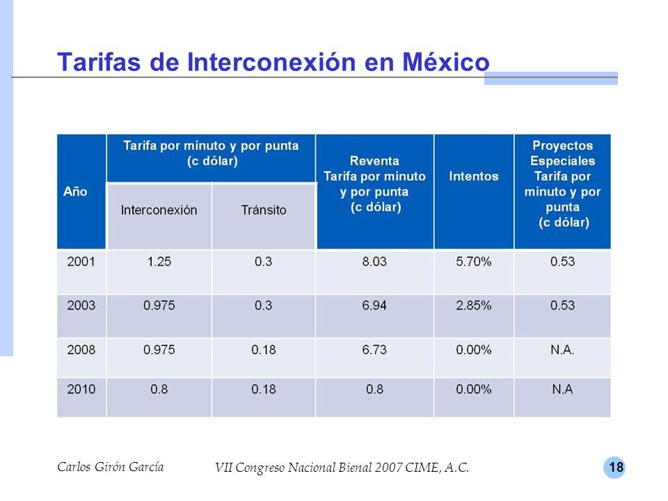 Tarifas de Interconexión en México