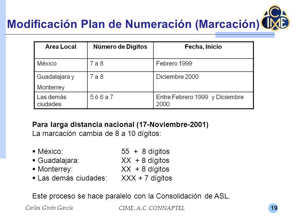 Modificación Plan de Numeración (Marcación)