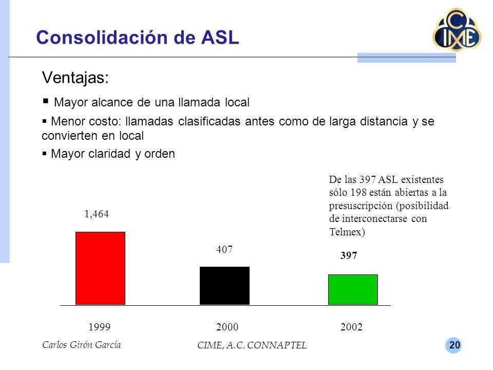 Consolidación de ASL Ventajas: Mayor alcance de una llamada local