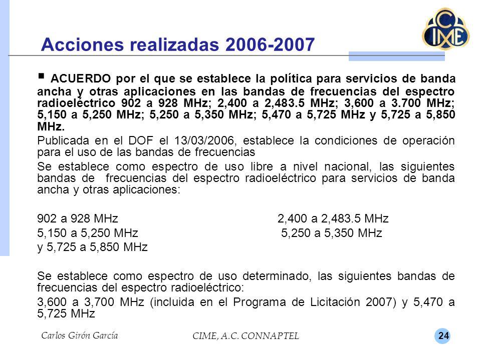 Acciones realizadas 2006-2007