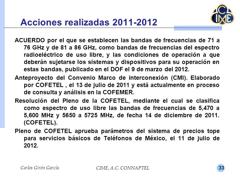 Acciones realizadas 2011-2012