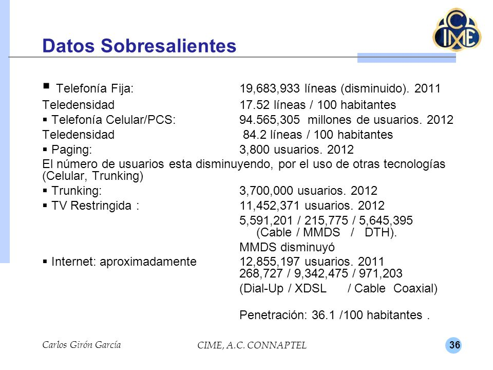 Telefonía Fija: 19,683,933 líneas (disminuido). 2011