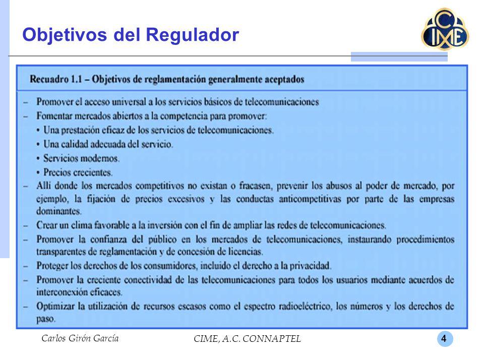 Objetivos del Regulador