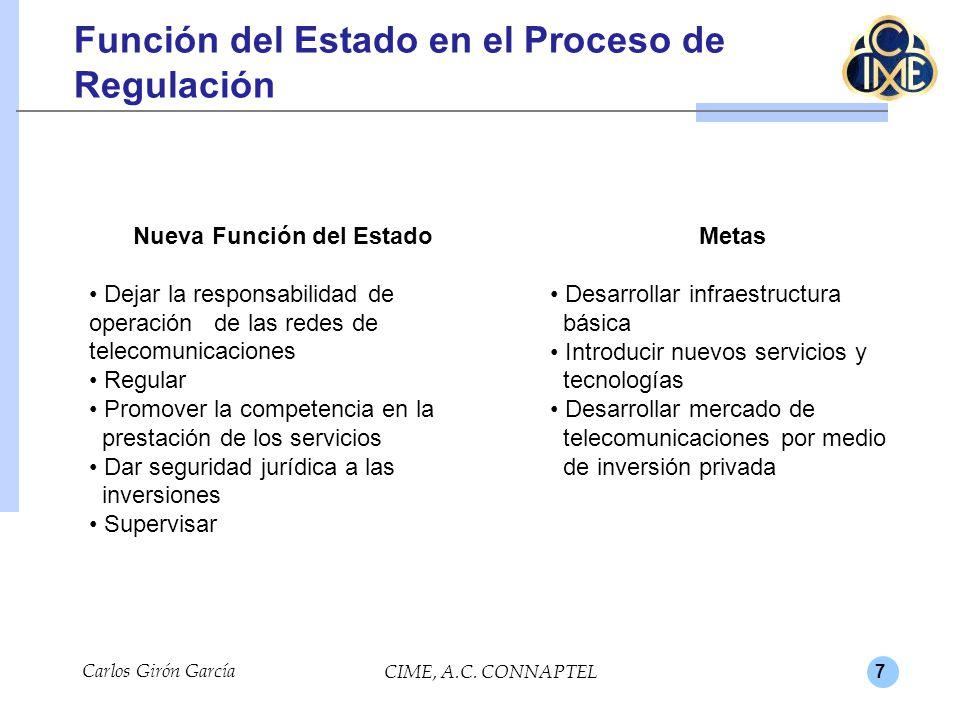 Función del Estado en el Proceso de Regulación