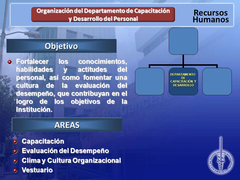 Organización del Departamento de Capacitación y Desarrollo del Personal