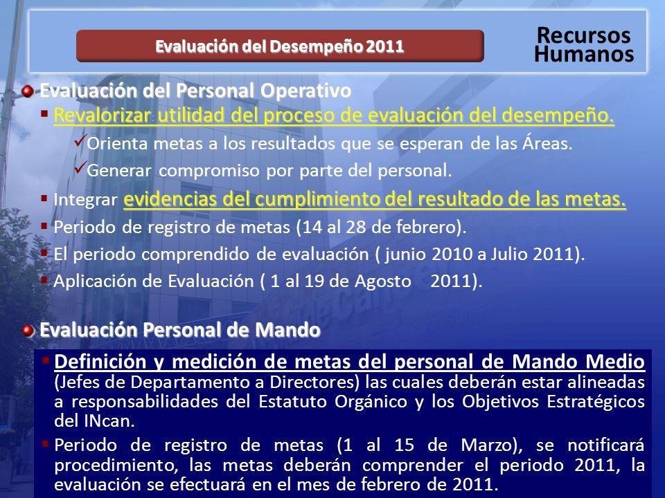 Evaluación del Desempeño 2011