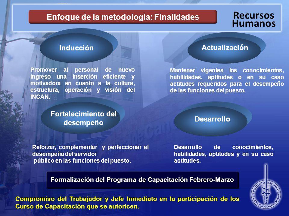 Enfoque de la metodología: Finalidades