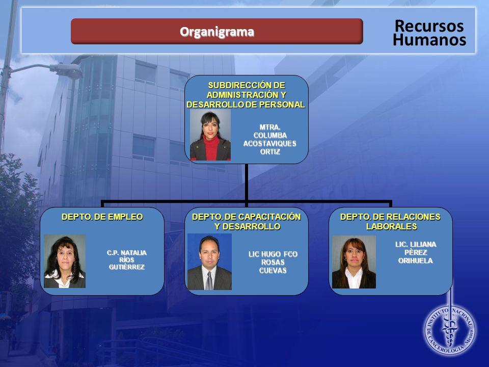 LIC. LILIANA PÈREZ ORIHUELA