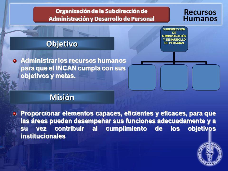 Organización de la Subdirección de Administración y Desarrollo de Personal