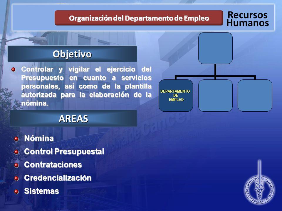 Organización del Departamento de Empleo