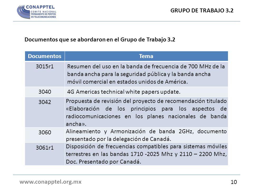 GRUPO DE TRABAJO 3.2 Documentos que se abordaron en el Grupo de Trabajo 3.2. Documentos. Tema. 3015r1.