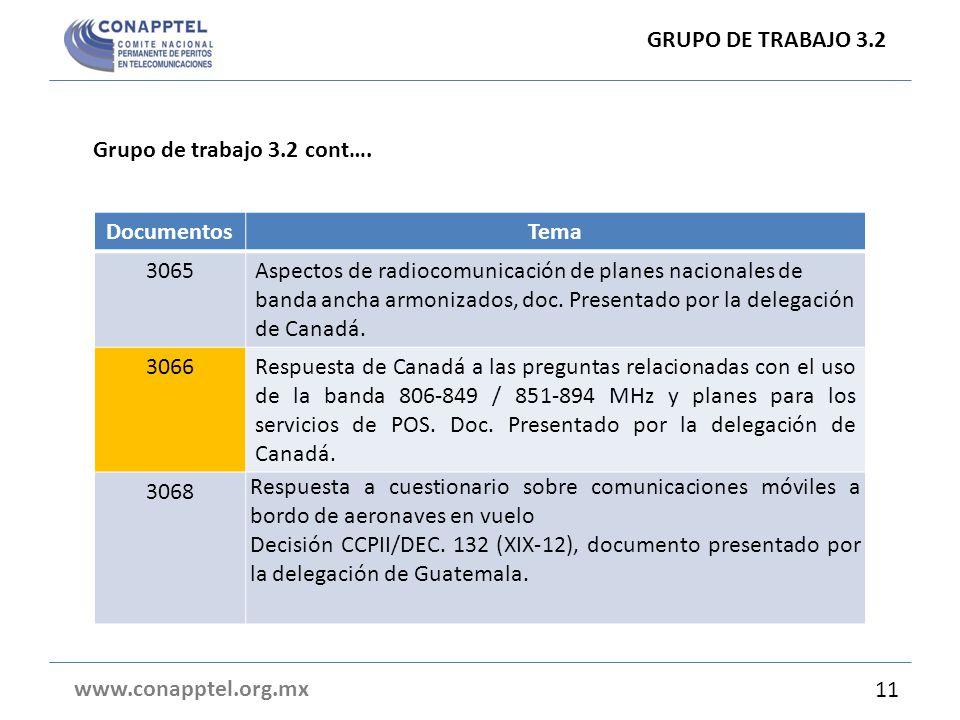 GRUPO DE TRABAJO 3.2 Grupo de trabajo 3.2 cont…. Documentos. Tema. 3065.
