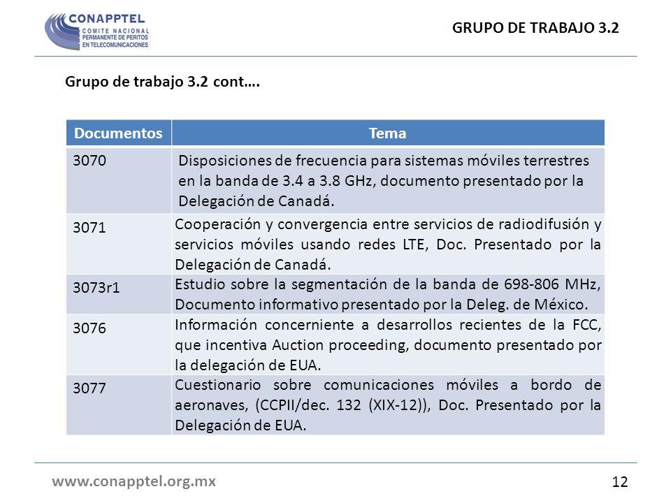 GRUPO DE TRABAJO 3.2 Grupo de trabajo 3.2 cont…. Documentos. Tema. 3070.