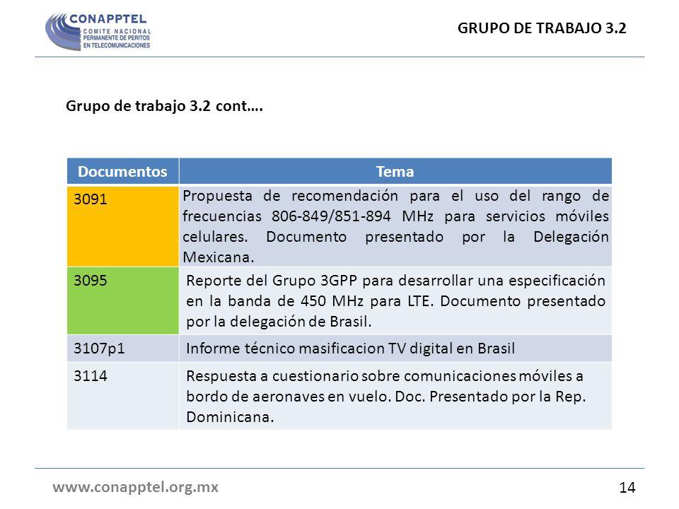 GRUPO DE TRABAJO 3.2 Grupo de trabajo 3.2 cont…. Documentos. Tema. 3091.