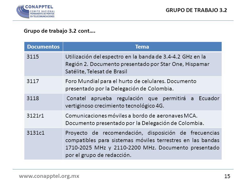 GRUPO DE TRABAJO 3.2 Grupo de trabajo 3.2 cont…. Documentos. Tema. 3115.