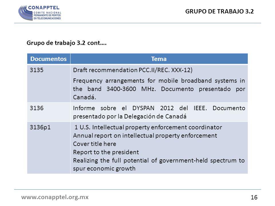 GRUPO DE TRABAJO 3.2 Grupo de trabajo 3.2 cont…. Documentos. Tema. 3135. Draft recommendation PCC.II/REC. XXX-12)