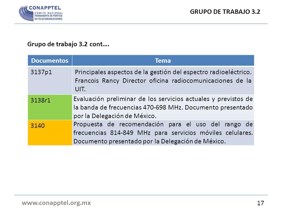 GRUPO DE TRABAJO 3.2 Grupo de trabajo 3.2 cont…. Documentos. Tema. 3137p1.