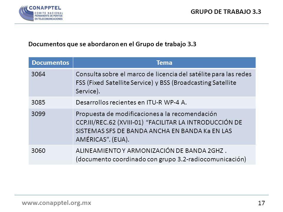 GRUPO DE TRABAJO 3.3 Documentos que se abordaron en el Grupo de trabajo 3.3. Documentos. Tema. 3064.