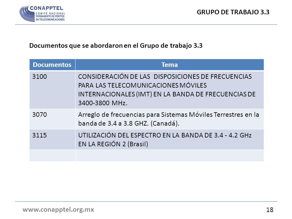 GRUPO DE TRABAJO 3.3 Documentos que se abordaron en el Grupo de trabajo 3.3. Documentos. Tema. 3100.