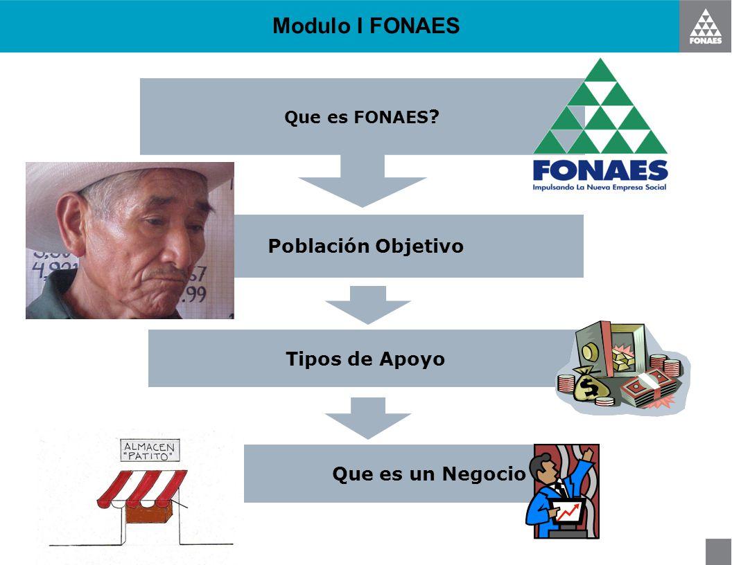 Modulo I FONAES Población Objetivo Tipos de Apoyo Que es un Negocio