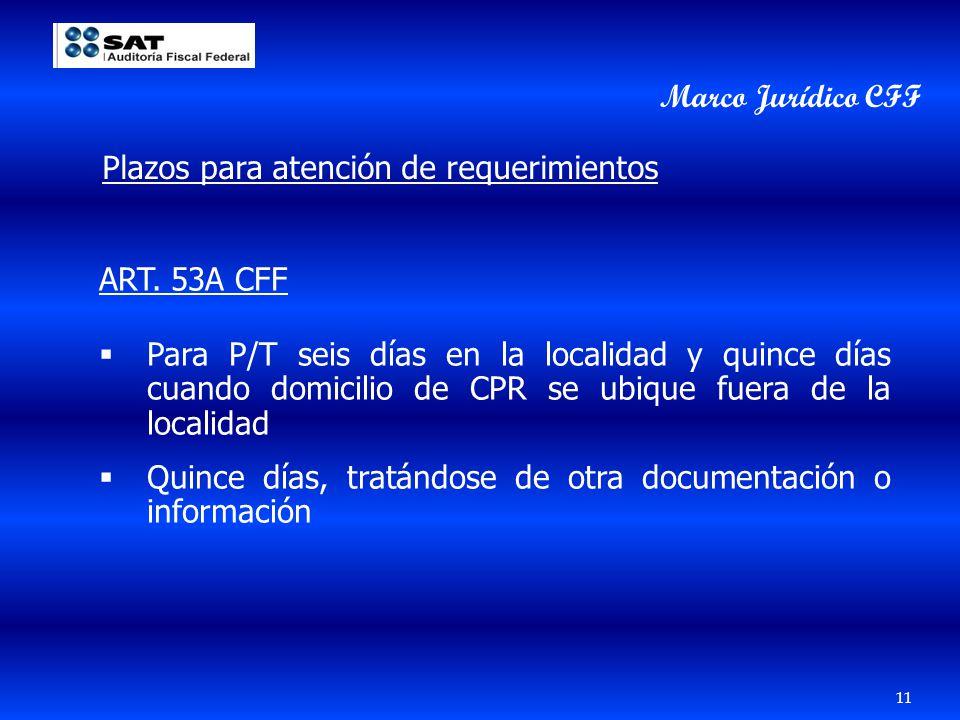 Marco Jurídico CFF Plazos para atención de requerimientos. ART. 53A CFF.
