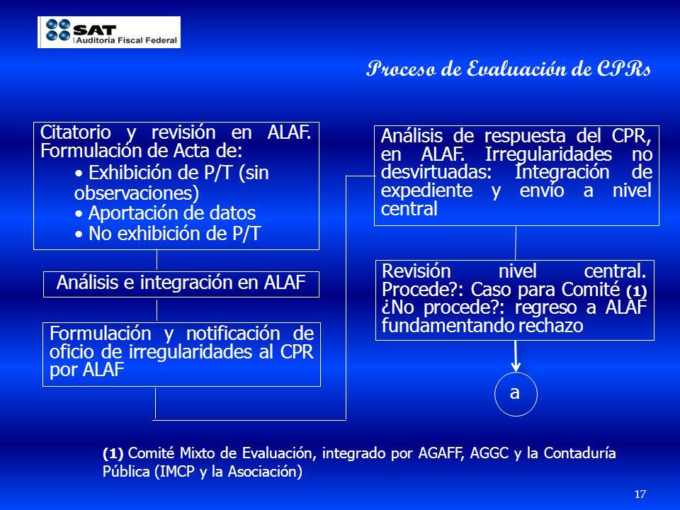 Análisis e integración en ALAF