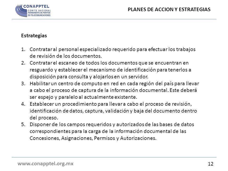 PLANES DE ACCION Y ESTRATEGIAS
