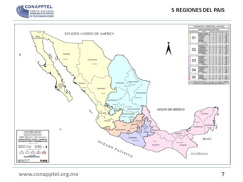5 REGIONES DEL PAIS www.conapptel.org.mx 7