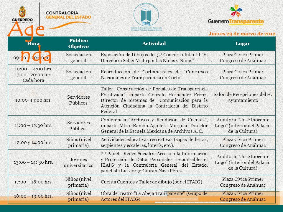 Agenda Jueves 29 de marzo de 2012 Hora Público Objetivo Actividad