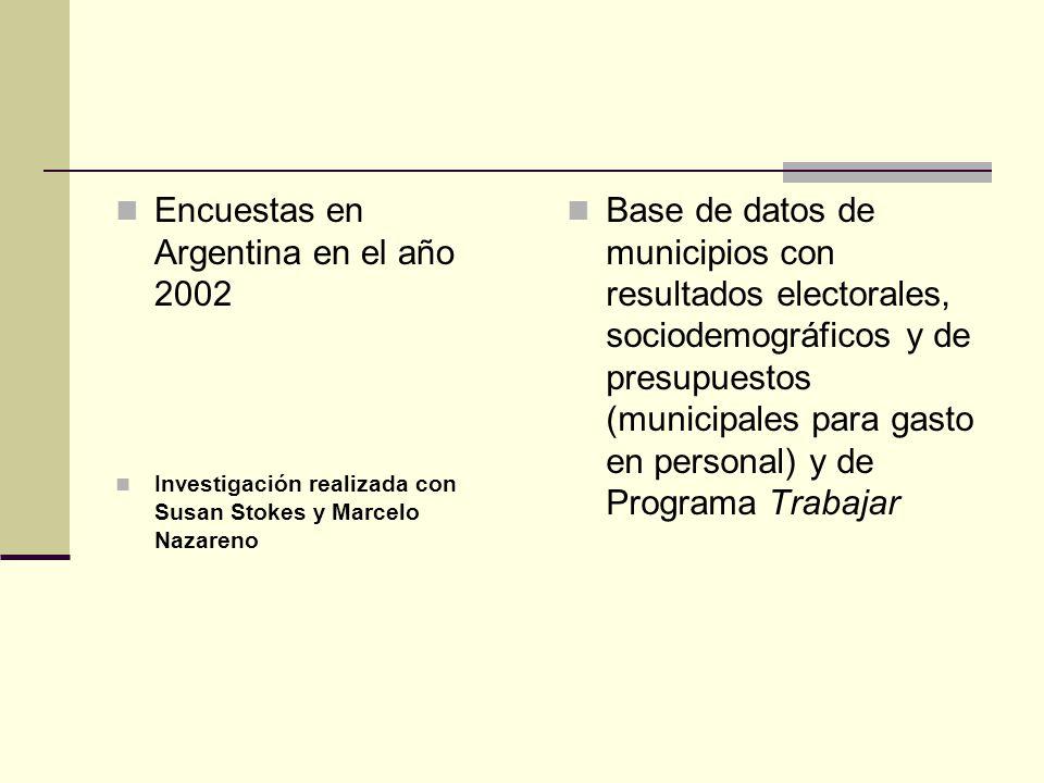 Encuestas en Argentina en el año 2002