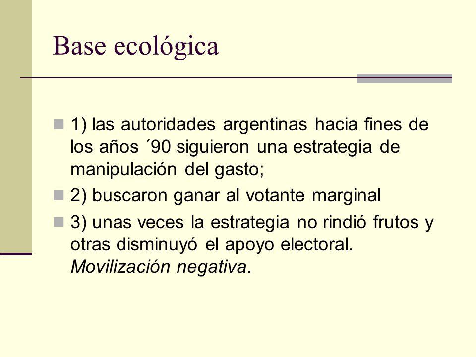 Base ecológica 1) las autoridades argentinas hacia fines de los años ´90 siguieron una estrategia de manipulación del gasto;