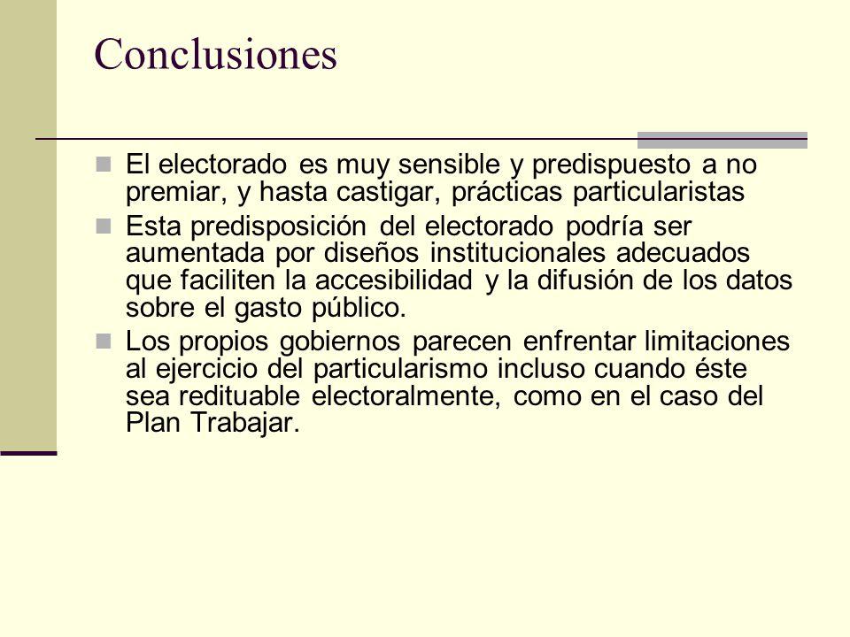 Conclusiones El electorado es muy sensible y predispuesto a no premiar, y hasta castigar, prácticas particularistas.