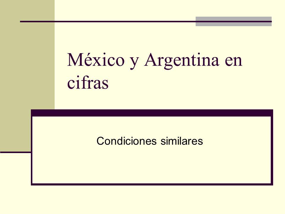 México y Argentina en cifras