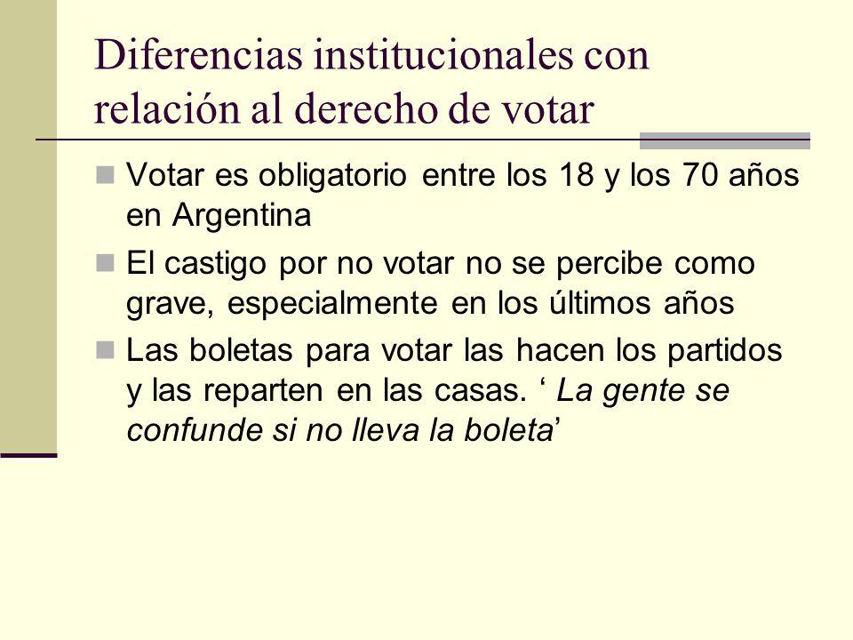 Diferencias institucionales con relación al derecho de votar