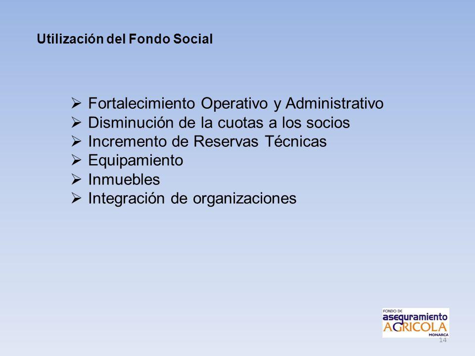 Fortalecimiento Operativo y Administrativo